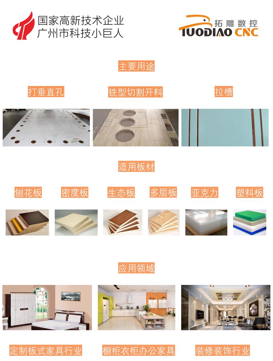 拓雕智能裁板开料生产线T-K4-5.jpg