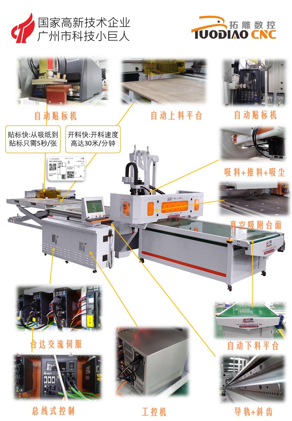 拓雕智能裁板开料生产线T-K4-3.jpg