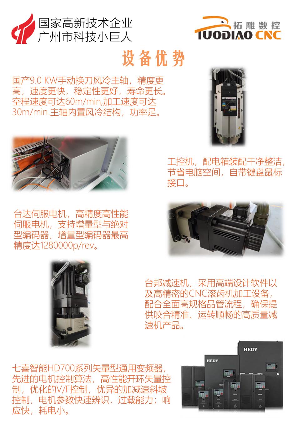拓雕智能裁板开料生产线T-K4-8.jpg
