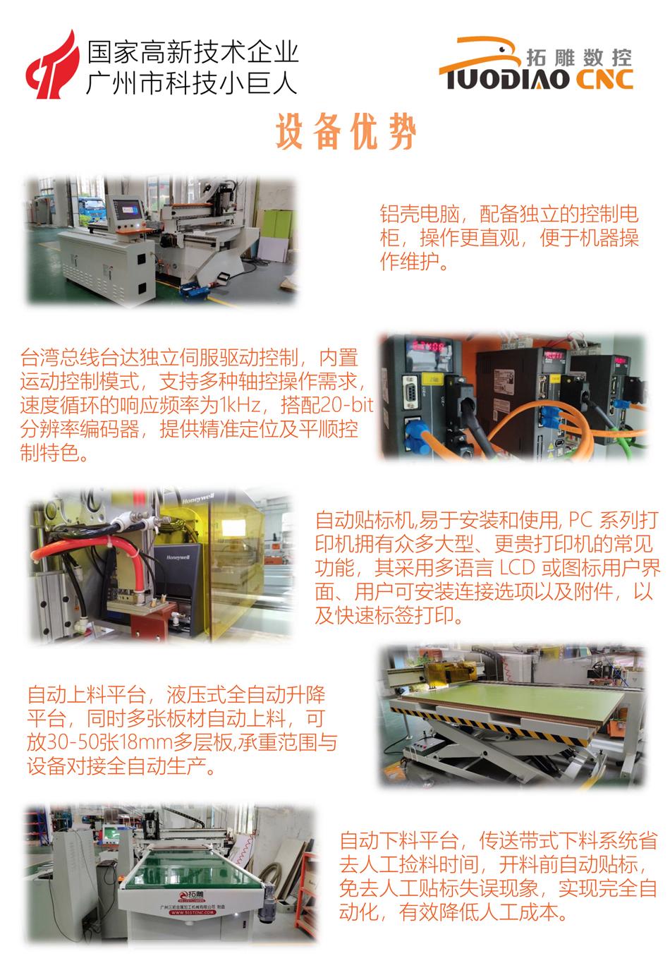 拓雕智能裁板开料生产线T-K4-7.jpg