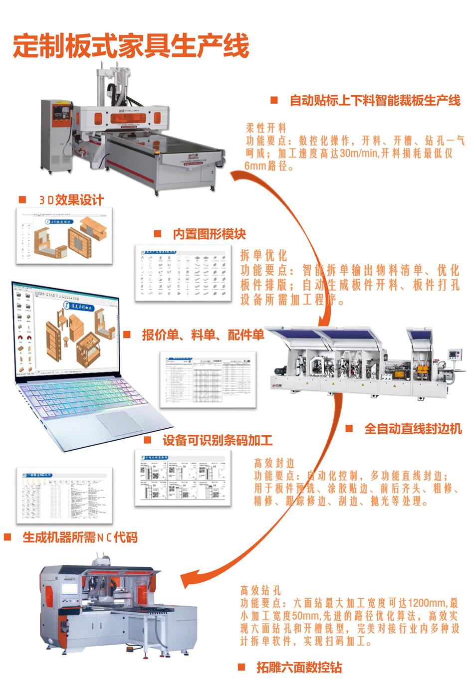 拓雕智能裁板开料生产线T-K4-6.jpg