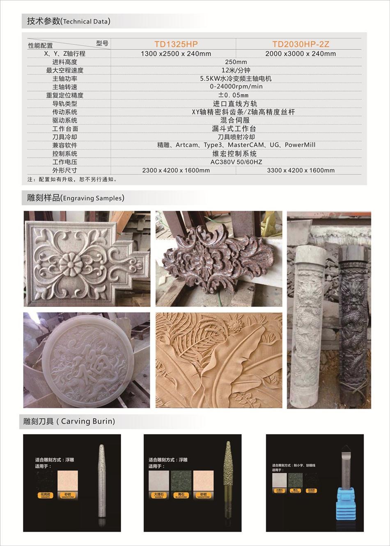 石材雕刻机产品参数