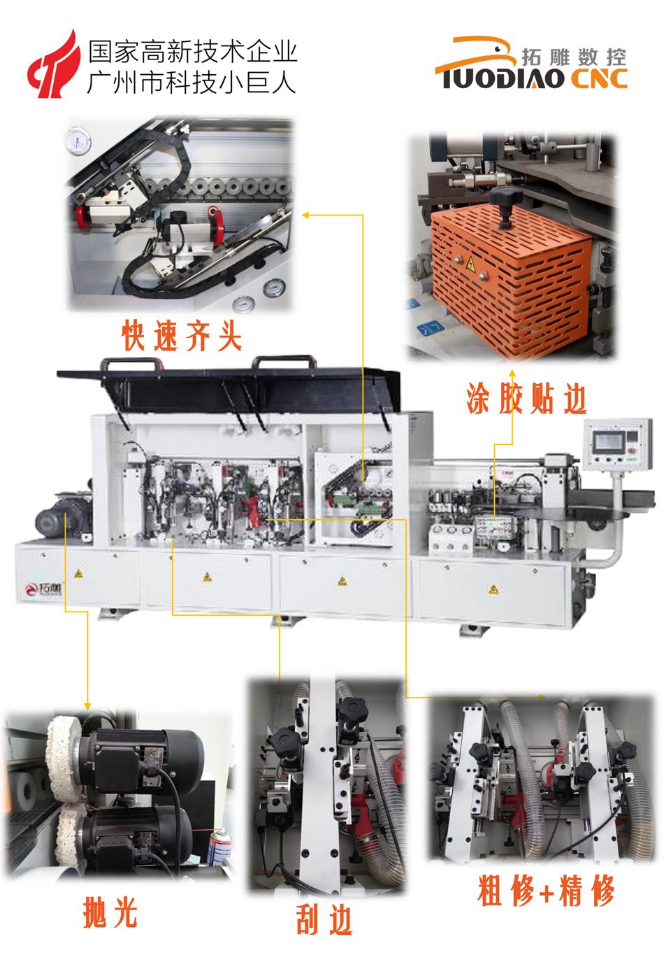 拓雕快速齐头全自动封边机T-600K-3.jpg