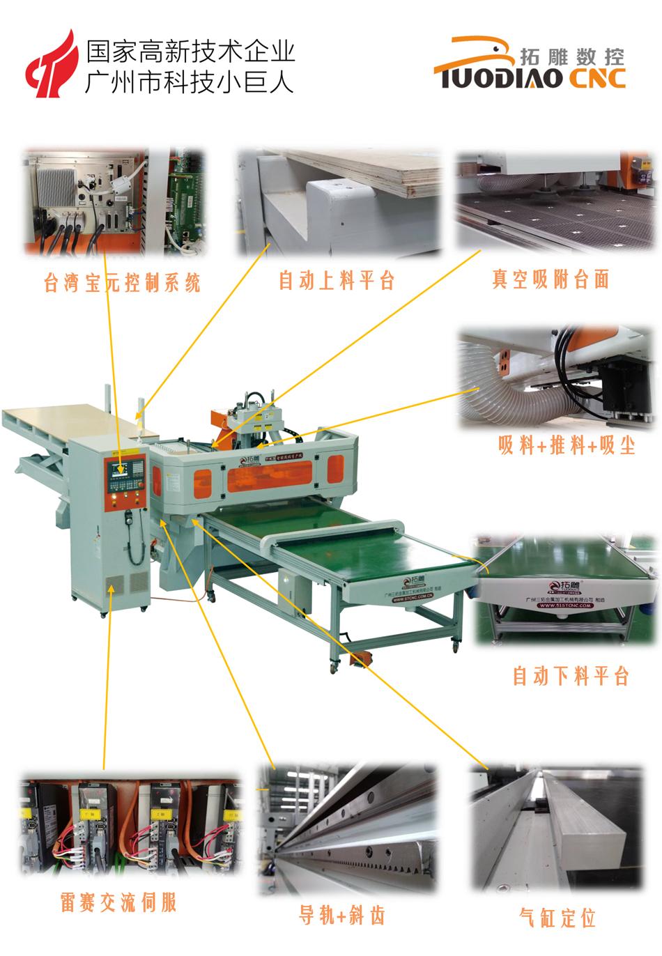 拓雕智能裁板开料生产线T-K3L-3.jpg