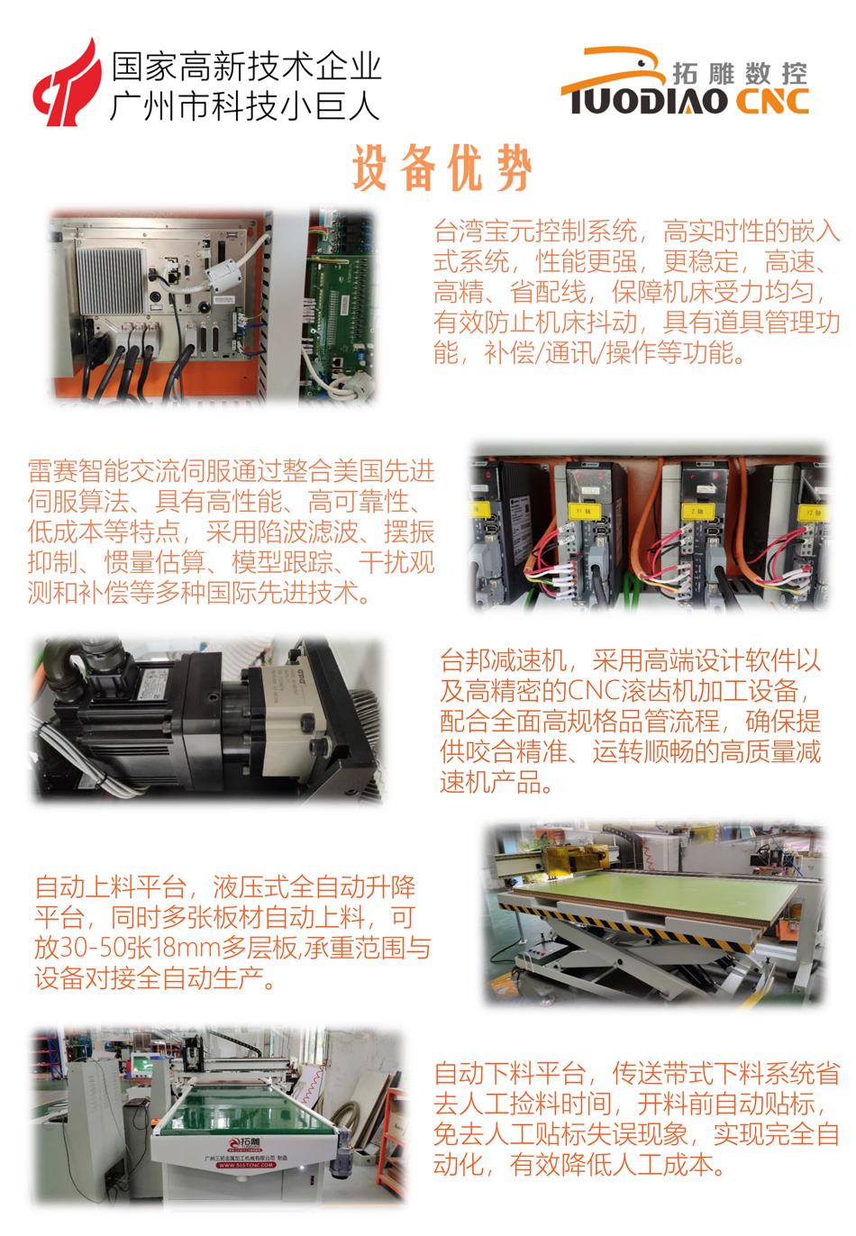 拓雕智能裁板开料生产线T-K3L-7.jpg