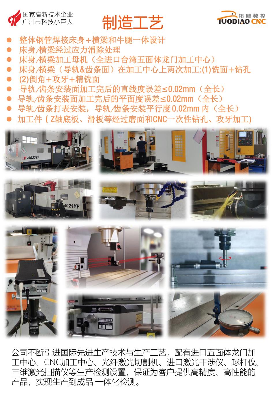 拓雕智能裁板开料生产线T-K3L-10.jpg