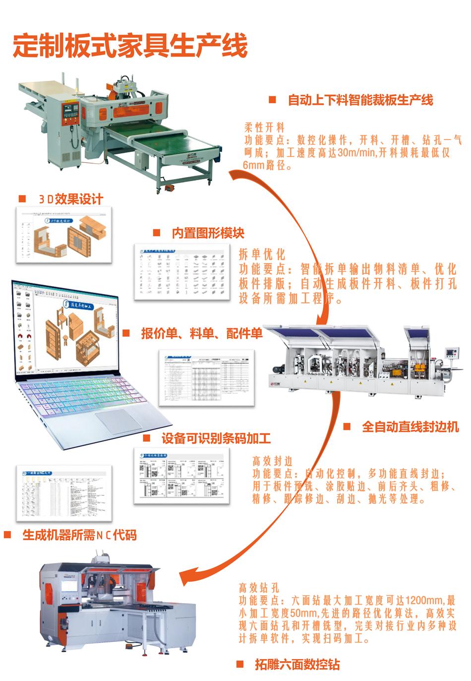 拓雕智能裁板开料生产线T-K3L-6.jpg
